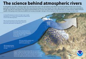 Source: NOAA website. Image is link.